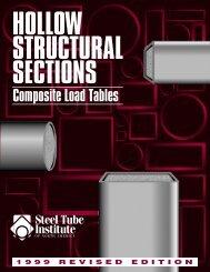 HSS composite_load tables - Pirate4x4.Com