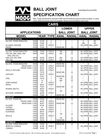 1995 Kawasaki Mule Wiring Diagram also Kawasaki Bayou 400 Carburetor Diagram in addition Kawasaki 3010 Fuel Pump in addition Kawasaki Bayou 300 Wiring Diagram Ps further T10023631 Emissions sticker under hood. on kawasaki bayou 220 engine diagram