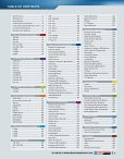 PDF catalog - Who-sells-it.com - Page 3