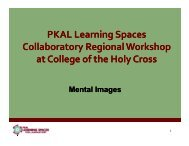 Mental Images - Learning Spaces Collaboratory