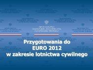 Przygotowania do EURO 2012 w zakresie lotnictwa cywilnego - K ...