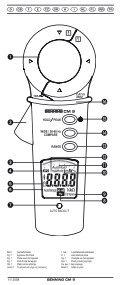 BENNING CM 9 - PK Elektronik - Page 2