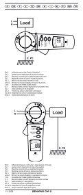 BENNING CM 9 - PK Elektronik - Page 3