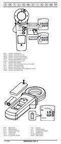 BENNING CM 9 - PK Elektronik - Page 6