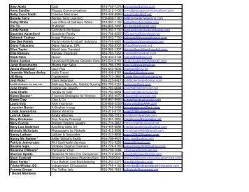 2011 website roster Mar.pdf - Placer Women's Network