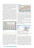 Mobilité urbaine - Plan Bleu - Page 2