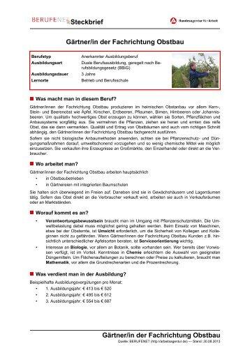 Innenarchitektur Assistent Für Innenarchitektur Steckbrief