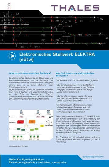 Elektronisches Stellwerk ELEKTRA - Planet Corporate | Home