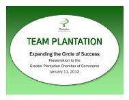 TEAM PLANTATION - City of Plantation