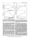 Light and CO2 Response of Ribulose-1,5 ... - Plant Physiology - Page 4