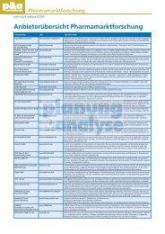 Anbieterübersicht Pharmamarktforschung - Planung & Analyse