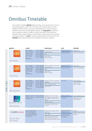 Omnibus Timetable - Planung & Analyse