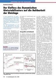 Der Einfluss des Dynamischen Gleisstabilisators ... - Plasser & Theurer