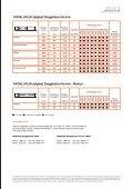 Acrylglas Stegplatten - Plastico Bohner GmbH - Seite 5