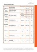 ACRYLGLAS Wellplatten [PDF] - Plastico Bohner GmbH - Seite 7