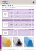 PROFILE Z PIANKI PE - plastics.pl - Page 4