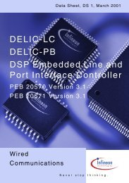 DELIC-LC DELIC-PB DSP Embedded Line and Port Interface ...