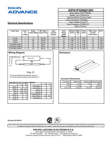 Reference Materials 8 32