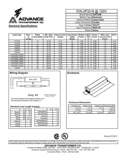 ICN2P32N - Philips Lighting | Advance Transformer Wiring Diagram |  | Yumpu