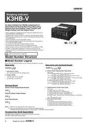 K3HB-V - PLCeasy