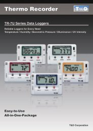 Temperature / Humidity - PLUG-IN Electronic GmbH