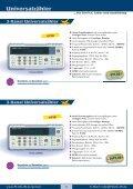 Labor-Messtechik - PLUG-IN Electronic GmbH - Seite 6