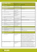 PLUS GRI-tabel 2012 - Page 2