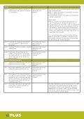 PLUS GRI-tabel 2012 - Page 4