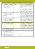 PLUS GRI-tabel 2012 - Page 5