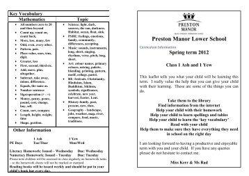 Year 1 Curriculum Overview - Preston Manor High School