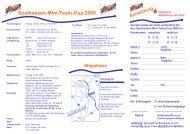 Sparkassen-Mini-Team-Cup 2009 - PMTR