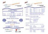 Jugend-Circuit Jugend-Circuit - PMTR