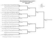 Stauder-Nachwuchs-Circuit - Turnier 1 vom 10. bis 12. April ... - PMTR