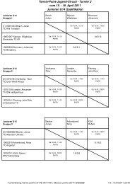 19. April 2011 Junioren U14 Qualifikation - PMTR