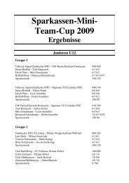 Sparkassen-Mini- Team-Cup 2009 Ergebnisse Junioren U12 - PMTR