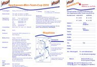 Sparkassen-Mini-Team-Cup 2010 - PMTR