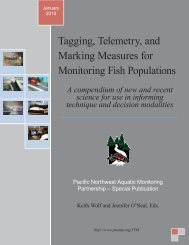 Tagging, Telemetry, and Marking Measures for Monitoring Fish ...