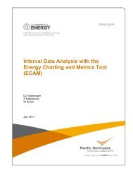 Interval Data Analysis with the Energy Charting and Metrics Tool ...