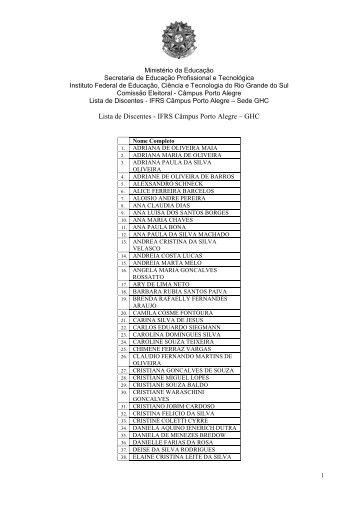 Lista de Discentes - IFRS Câmpus Porto Alegre – GHC