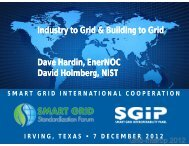 PointView presentation for Grid-Interop 2012 by Dave Hardin