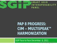 PointView presentation for Grid-Interop 2011 by John Simmins