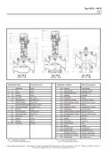 Motor-Regelventil Motorized Control Valve - Daume ... - Page 5