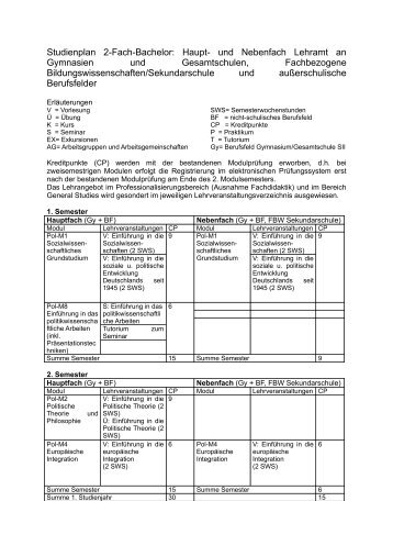 Studienplan 2-Fach-Bachelor: Haupt- und Nebenfach Lehramt an Gy