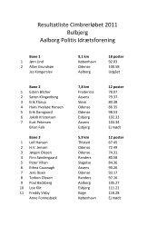 Resultatliste Cimbrerløbet 2011 Bulbjerg Aalborg Politis ...