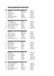 Startliste til DPM i feltsport 2011