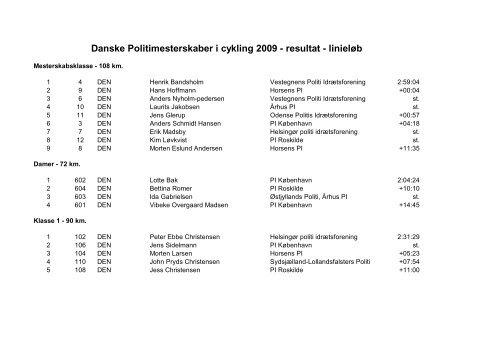 Danske Politimesterskaber i cykling 2009 - resultat - linieløb