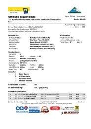Offizielle Ergebnisliste - PSV Wien