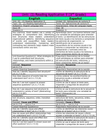 Unit: (2) Reading Application II (3rd Grade)