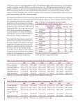Pork Industry Productivity Analysis - National Pork Board - Page 6