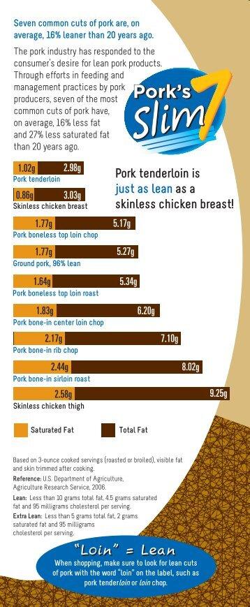 Pork's Slim 7 - PorkFoodService.Com